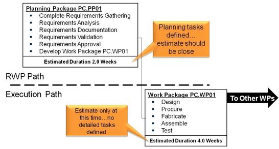 executplanningpackage